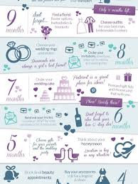 what to plan for a wedding wedding planning infographics visual ly