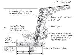Block Retaining Wall Footing Design Retaining Wall Footing Design - Design retaining wall