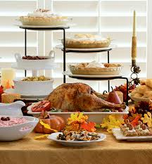 how much should i make planning for thanksgiving dinner