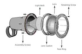 How To Replace Pool Light Pool Supply Unlimited Blog 12 Easy Steps To Changing A Pool