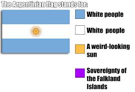 Flag Meme - argentina flag color representation parodies know your meme
