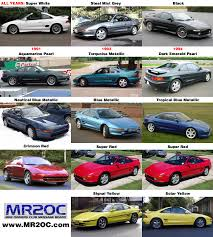 color codes for all years revised mr2 owners club message board