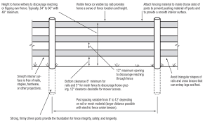 electric fence wiring diagram carlplant