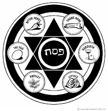 passover plate printable seder plate