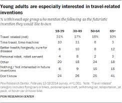 Words Of Comfort In Time Of Loss Future Of Technology Pew Research Center