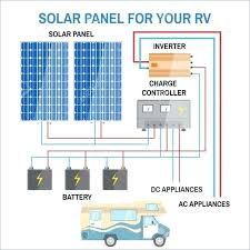 10kw solar system wiring diagram solar system wiring diagram with