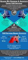 Home Business Of Pcb Cad Design Services by Best 25 Cad Design Software Ideas On Pinterest Best Cad