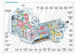 chevrolet lumina questions need a diagram for 2001 lumina