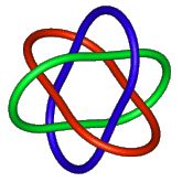 borromean ring a survey of venn diagrams the borromean rings