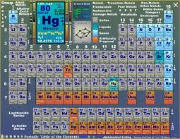 Periodic Table Mercury Description Of The Animated Periodic Table Of Elements From The