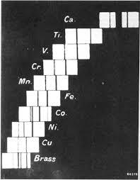 Moseley Periodic Table Moseley U0027s Law Wikipedia
