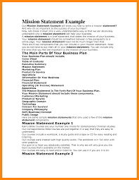 resume personal statement sample personal statement sample in business education personal statement example on behance central america internet ltd resum sample example for job personal
