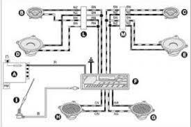 fiat grande punto stereo wiring diagram wiring diagram