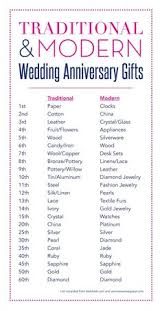 wedding gift by year ideas for traditional wedding anniversary gifts years 1 10