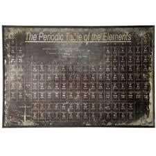 periodic table framed art periodic table framed metal art kirklands