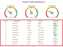 Project Management Template Excel Free Project Management Template Excel Free Haisume
