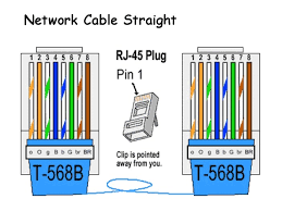 cat 5 wiring tx rx diagram on cat images free download wiring