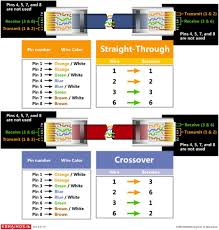 wiring diagrams rj cable rj45 color rj45 wiring ethernet cable