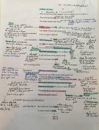 themes of macbeth act 2 scene 1 act 1 macbeth essay term paper academic writing service tvessaydzjq
