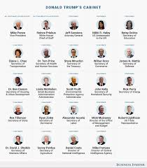 Resume For Medical Secretary Here U0027s Who Is In President Donald Trump U0027s Cabinet Senior