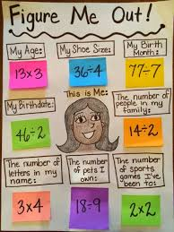 figure me out all about me math activity for beginning of the