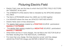 1 electric field 2 chapter objectives know the definition of and