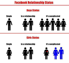 Boy Girl Memes - facebook relationship statues