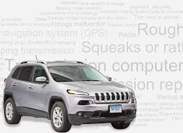 2015 jeep reliability 5 of the least reliable cars from consumer reports annual auto