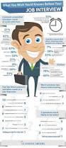 25 most common interview questions asked