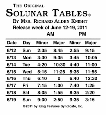 free solunar tables hunting what i found out solunar tables fishing forecast