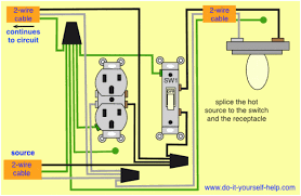 wiring double gang duplex outlets diagram switched outlet wiring