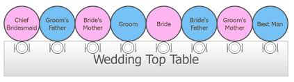 Wedding Reception Floor Plan Template Table Seating Plan Hints For Weddings And Events