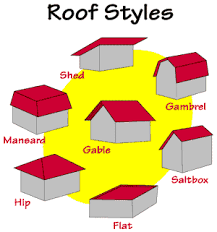 shed style roof what are my alternative options for building a shed roof quora