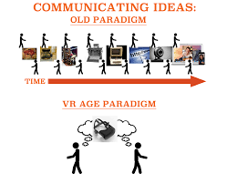 virtual reality predictions for 2016 u0026 beyond u2013 virtual reality pop