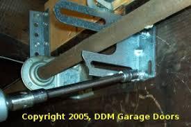 Garage Door Torsion Spring Winding Bars by Torsion Spring Faq U0027s