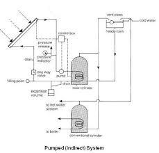 pumped indirect system jpg