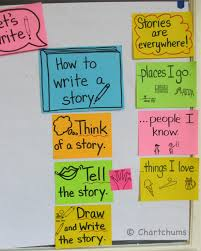 lucy calkins writing paper informational writing chartchums one chart shows a repertoire for generating story ideas the other chart is about the
