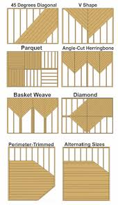 Backyard Deck Plans Pictures best 25 wood deck designs ideas on pinterest backyard decks