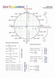 Sin Cos Tan Worksheet Pin By Jefferson P Ribeiro Jr On Resumos De Matemática