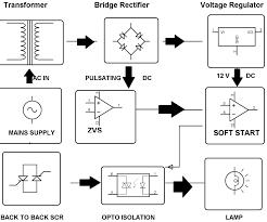 component single phase motor starter circuit forward reverse