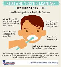 it u0027s national smile month teach your children to brush properly