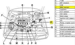 volvo wiring harness volvo wiring diagrams instruction