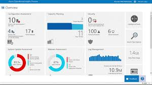Azure Overview by Operational Insights Overview