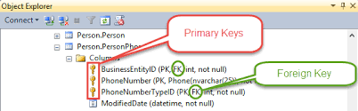 find all foreign keys referencing a table sql server what is the difference between a primary key and a foreign key