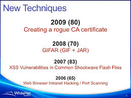 top ten web hacking techniques 2010