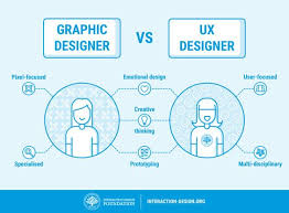 interaction designer 5 things everyone should about ux work interaction design