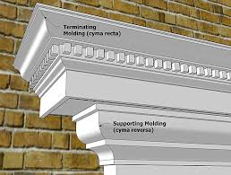 What Is A Cornice On A House Terminating Versus Supporting Moldings Thisiscarpentry