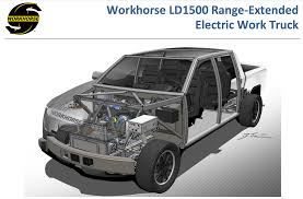 workhorse group developing 50 000 extended range pickup truck