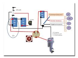 small boat wiring diagram u0026