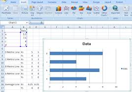 Bar Graph Template Excel Excel Dashboard Templates By Horizontal Bar Chart With